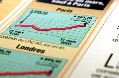 Aktien: Weitere Woche ohne Richtung