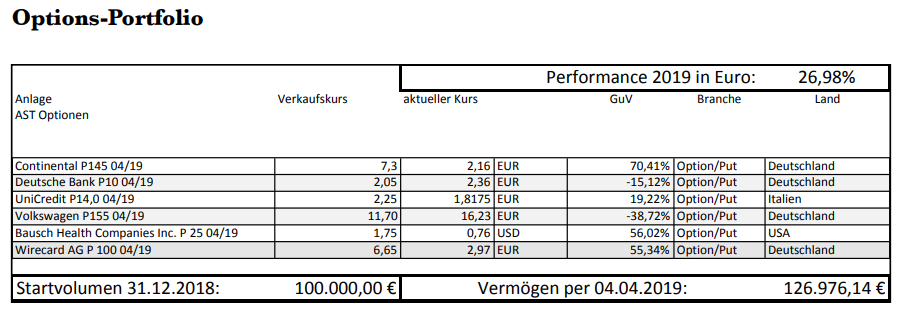 Aktueller Kurs Deutsche Bank